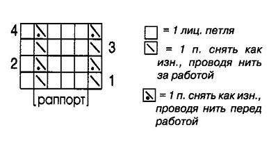 схема узора с вытянутыми петлями