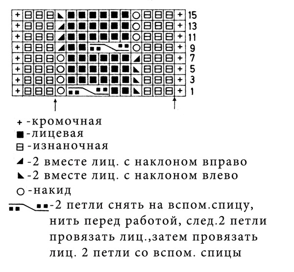 Ажурный узор схема