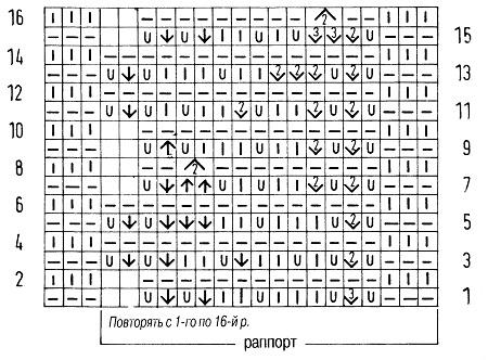 схема ажурного узора 3