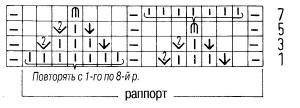 Вязание спицами узор колокольчик схема и описание