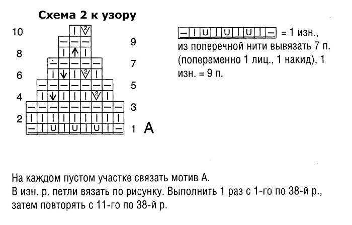 схема 2 к узору 20