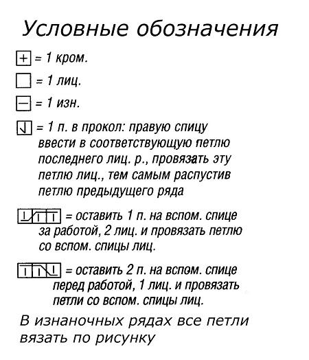 условные обозначения 11