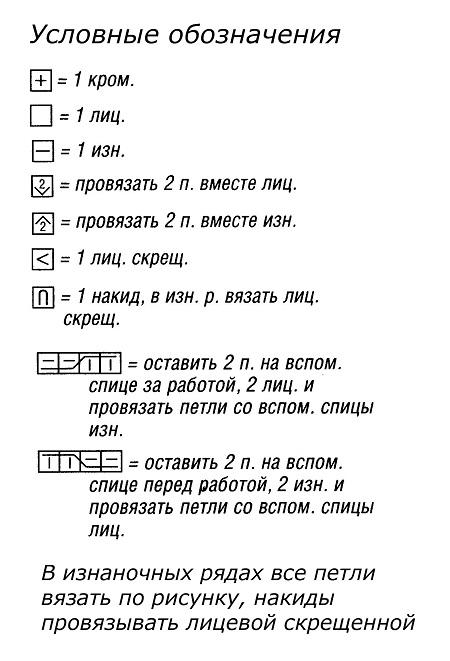 условные обозначения 21
