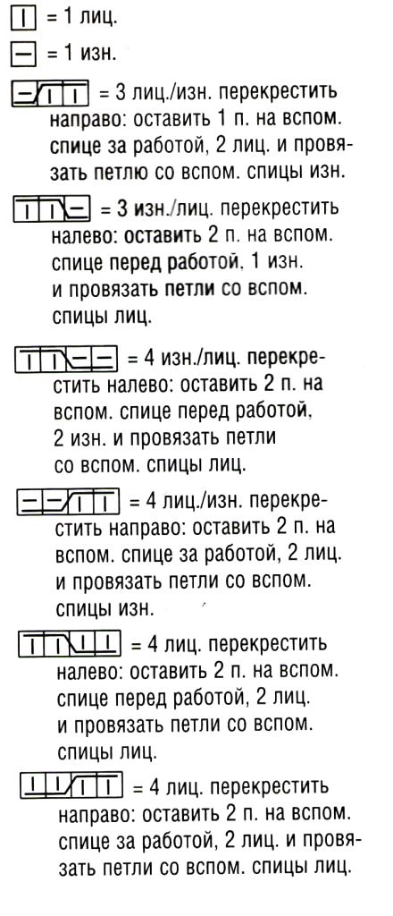 uslovnyie-oboznachenieya-440x1024