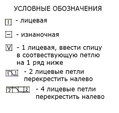 uslovnyie-oboznacheniya