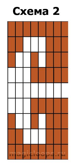 схема 2-1