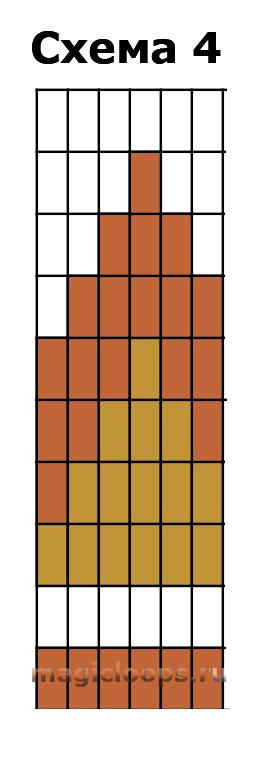 схема 4-1
